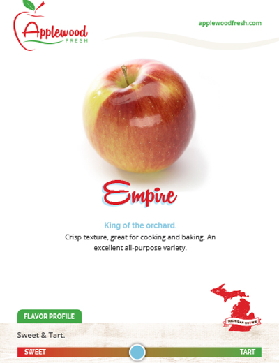 Empire Sell Sheet
